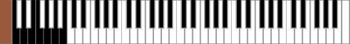 one full set of B3 keys, including presets